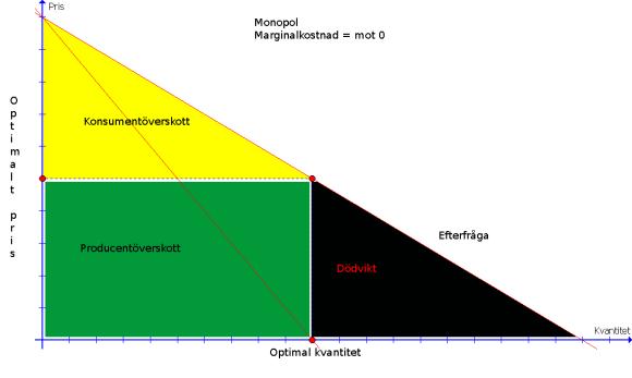 monopolet1
