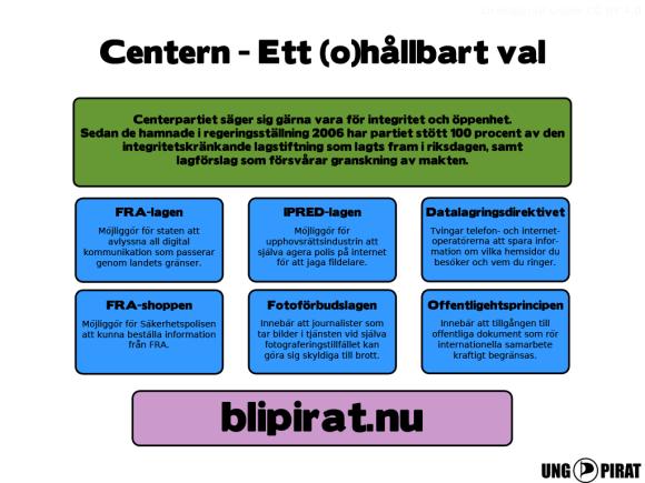CenternGraf2